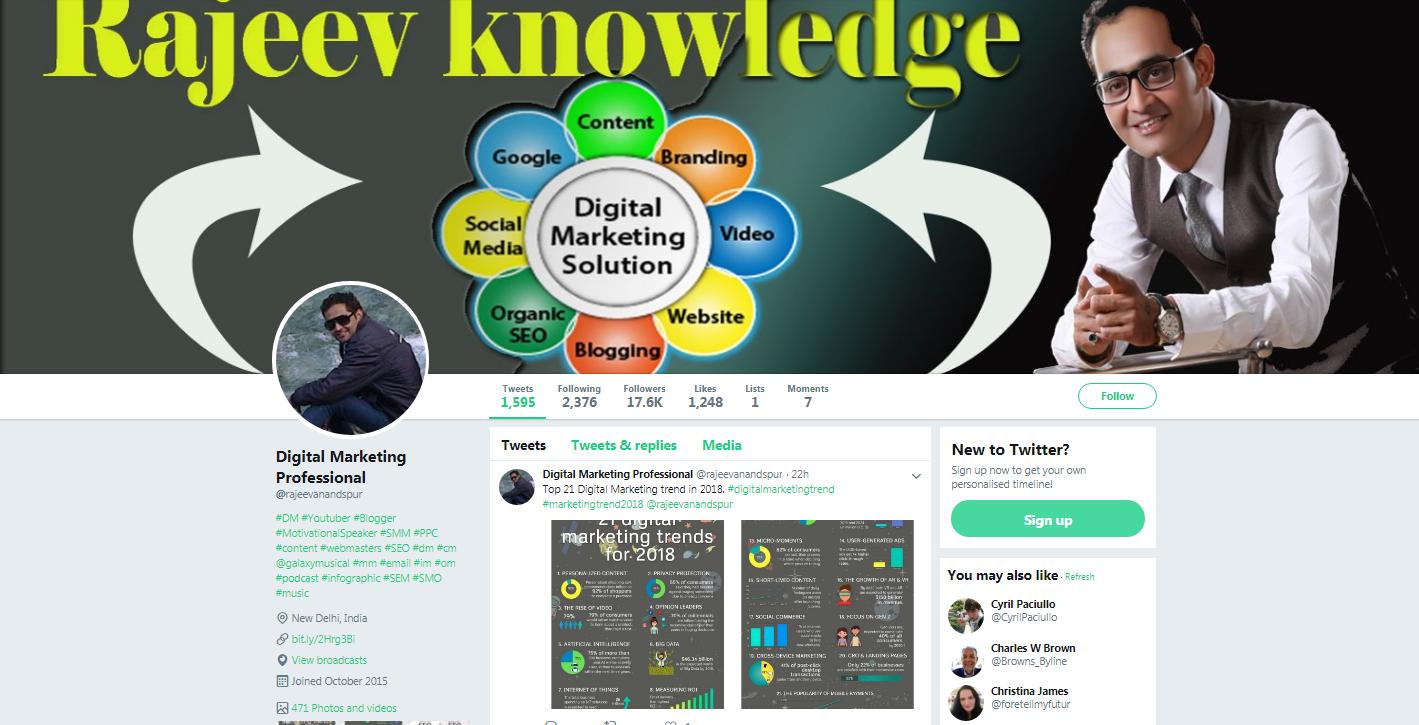 About Twitter Social Media Platform