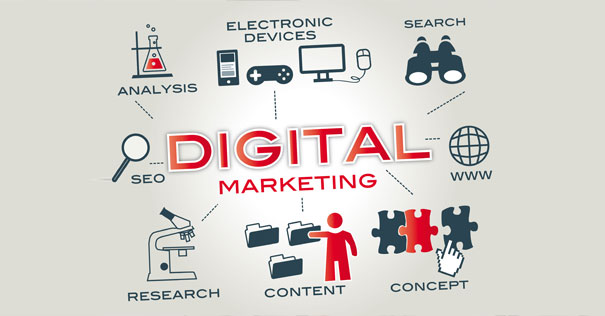 Best career options jobs in digital marketing for students in coming year 2020